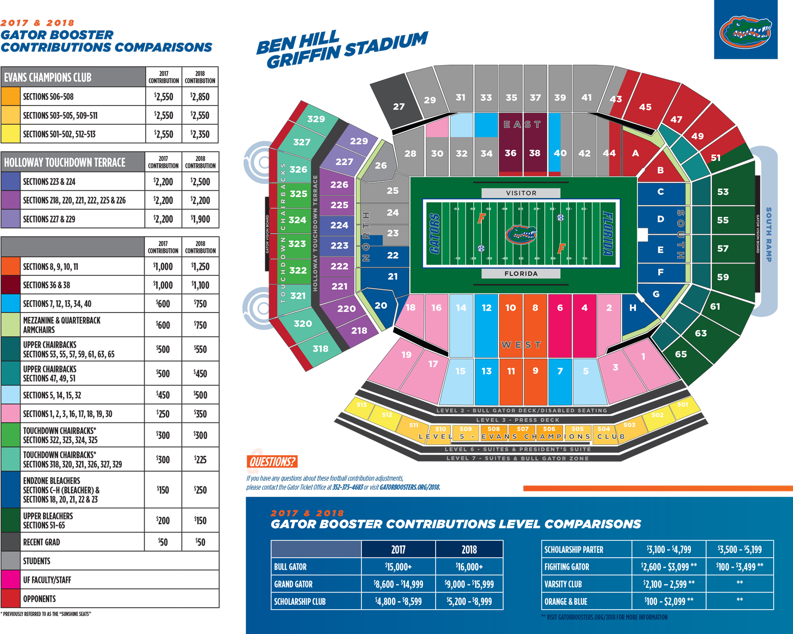 gator boosters inc   football contribution adjustments - download pdf