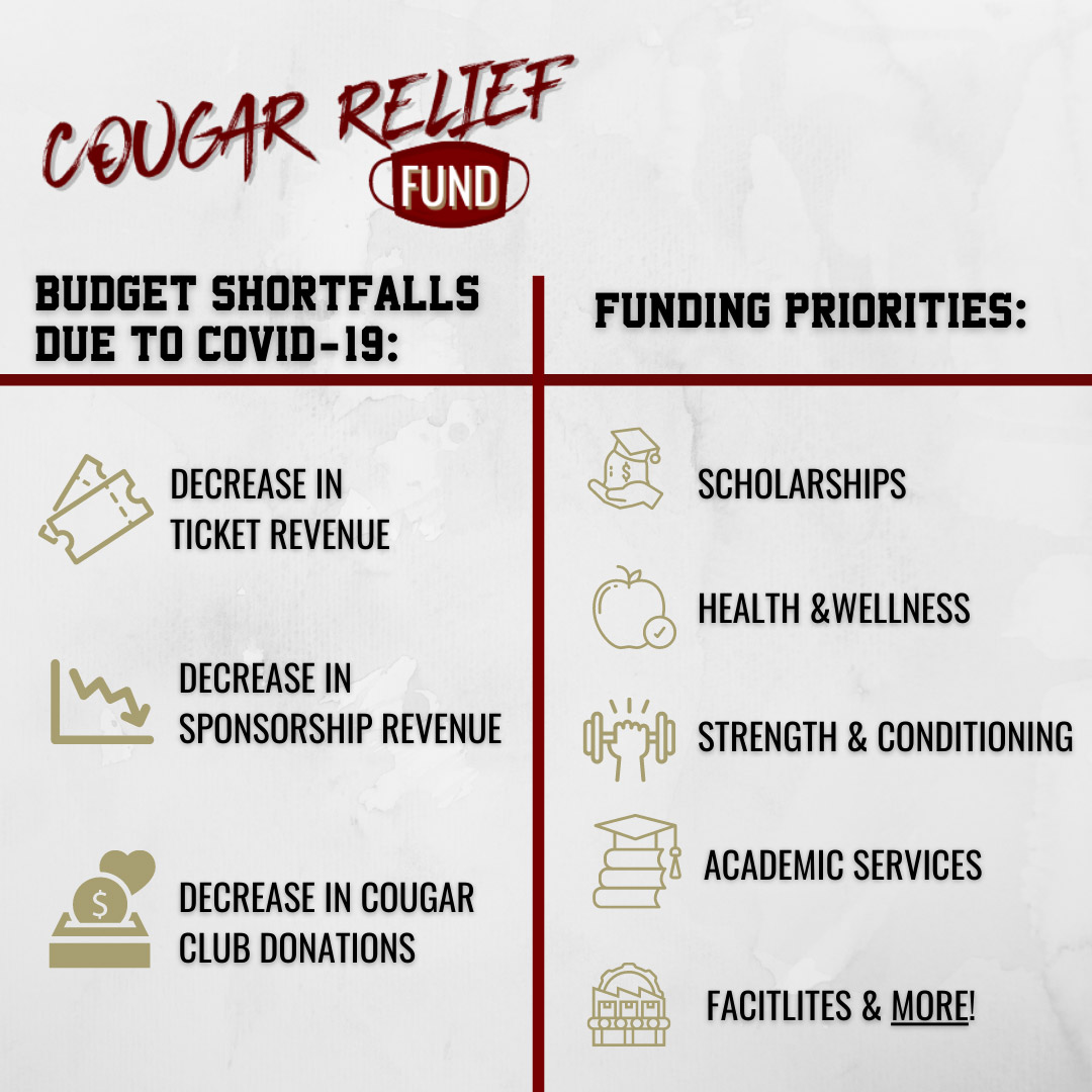 Cougar Relief Fund